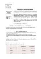 Conseil municipal 03-04-2018