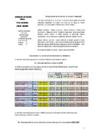 Conseil Municipal 10-06-2021